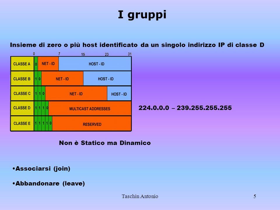 I gruppi Insieme di zero o più host identificato da un singolo indirizzo IP di classe D. 224.0.0.0 – 239.255.255.255.