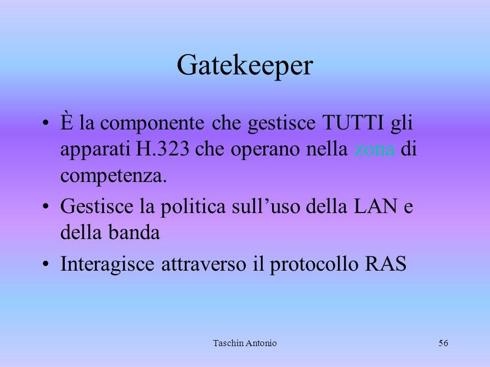Gatekeeper È la componente che gestisce TUTTI gli apparati H.323 che operano nella zona di competenza.