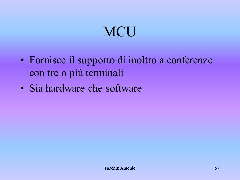 MCU Fornisce il supporto di inoltro a conferenze con tre o più terminali. Sia hardware che software.