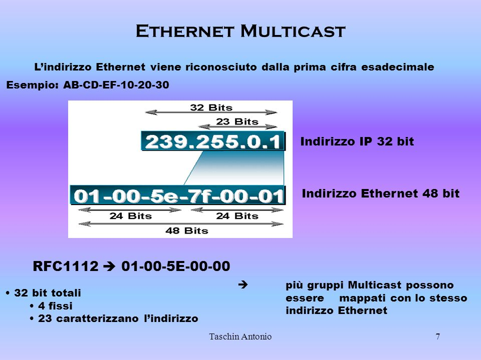 Ethernet Multicast RFC1112  01-00-5E-00-00 Indirizzo IP 32 bit