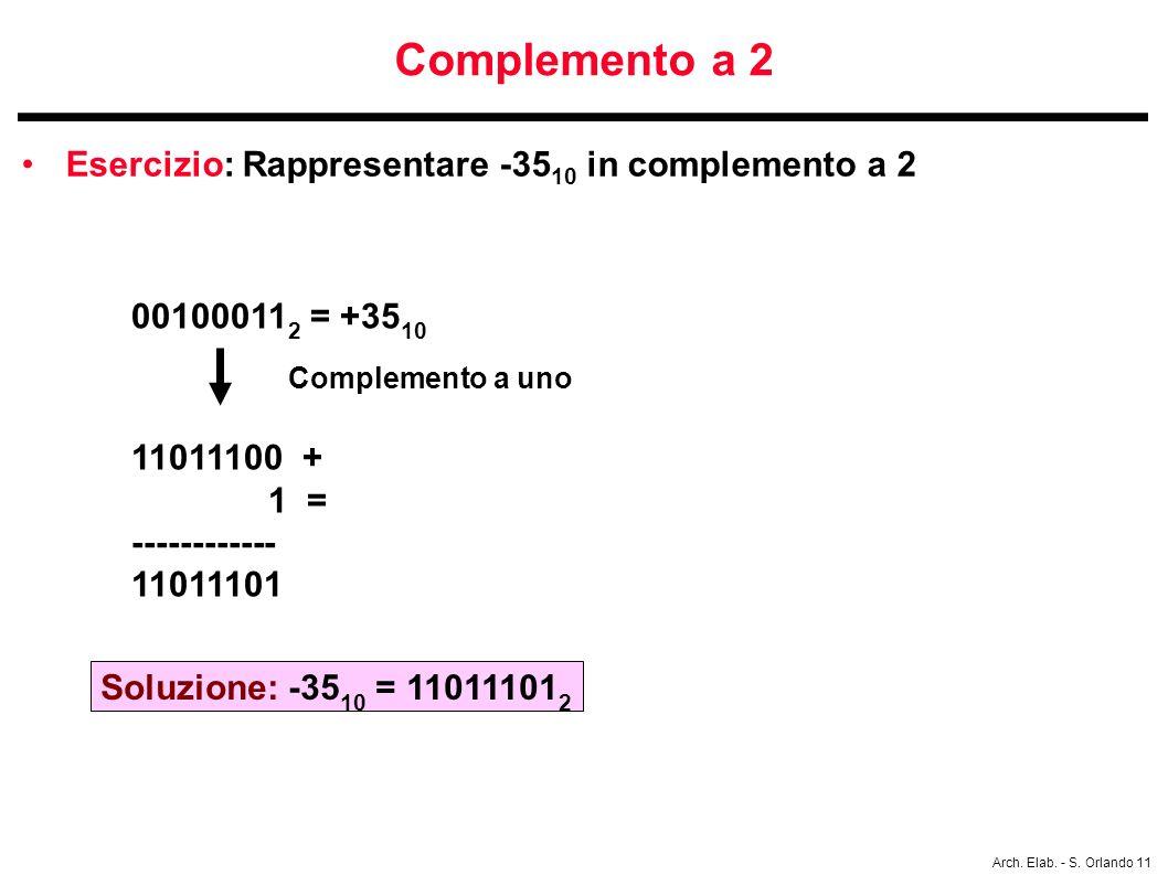 Complemento a 2 Esercizio: Rappresentare -3510 in complemento a 2
