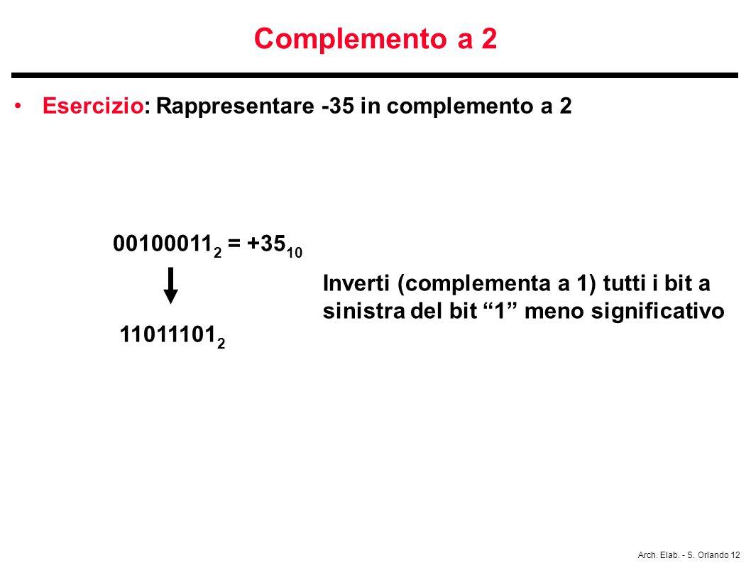 Complemento a 2 Esercizio: Rappresentare -35 in complemento a 2