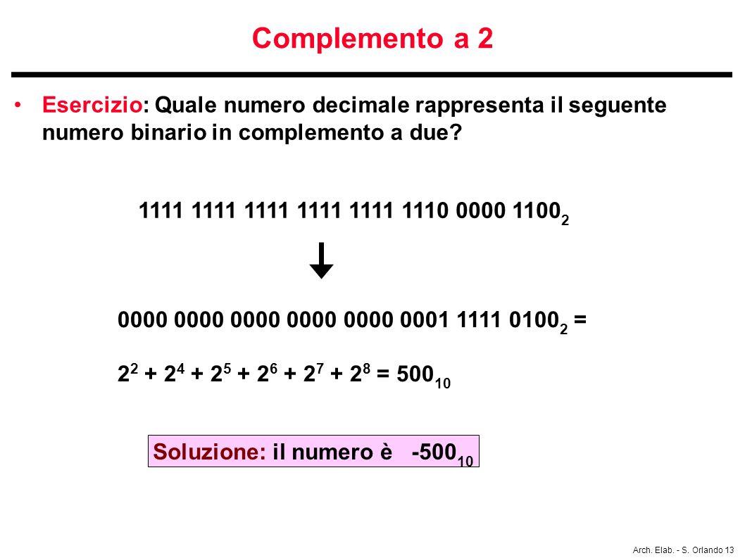 Soluzione: il numero è -50010