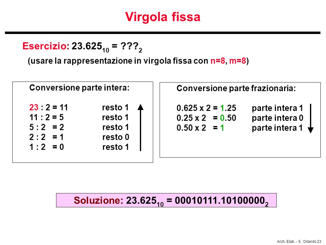 Virgola fissa Esercizio: 23.62510 = 2