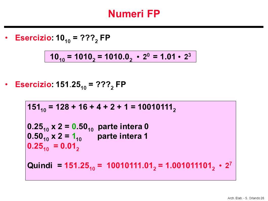 Numeri FP Esercizio: 1010 = 2 FP
