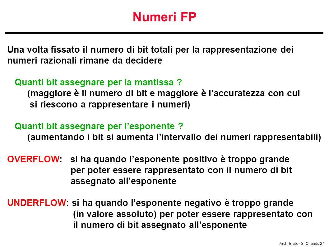 Numeri FP Una volta fissato il numero di bit totali per la rappresentazione dei. numeri razionali rimane da decidere.