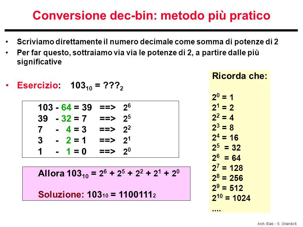 Conversione dec-bin: metodo più pratico