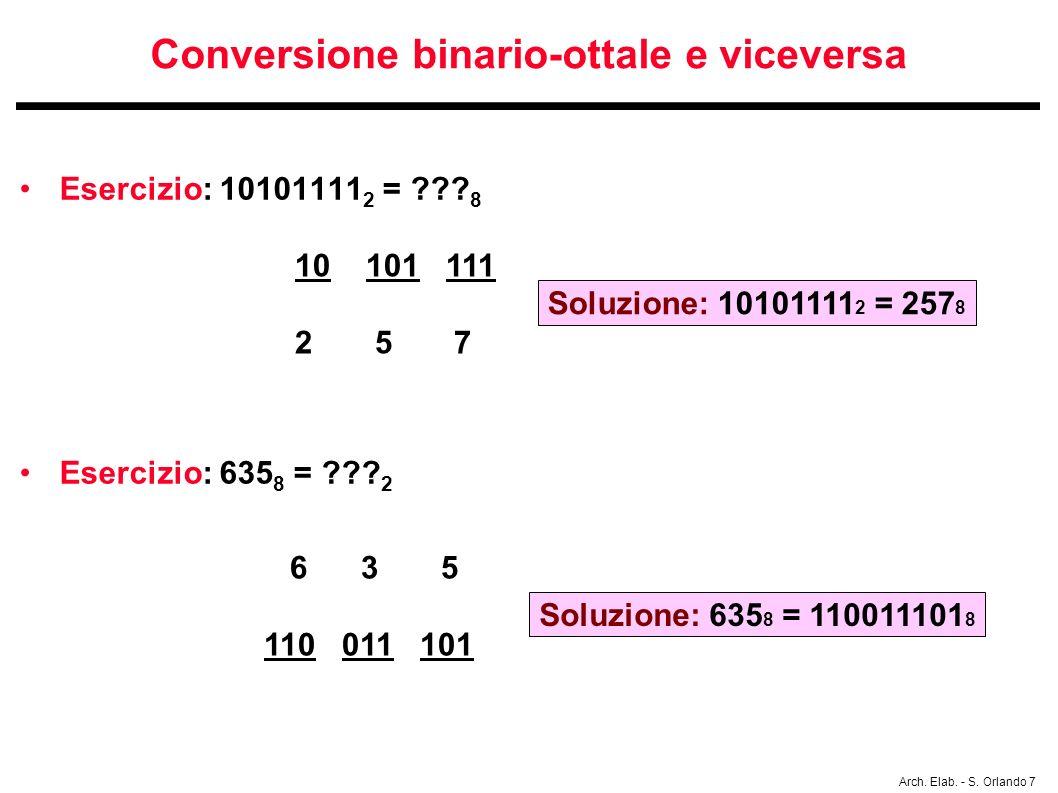 Conversione binario-ottale e viceversa