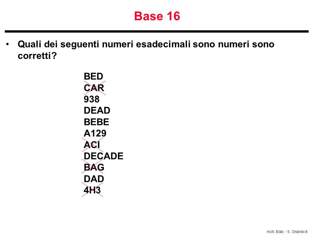 Base 16 Quali dei seguenti numeri esadecimali sono numeri sono corretti BED. CAR. 938. DEAD. BEBE.