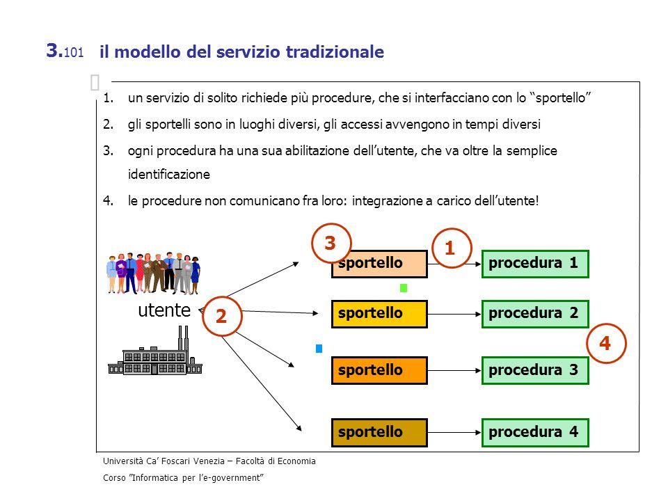 il modello del servizio tradizionale