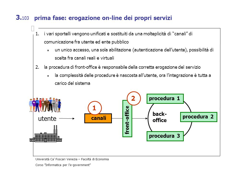 prima fase: erogazione on-line dei propri servizi
