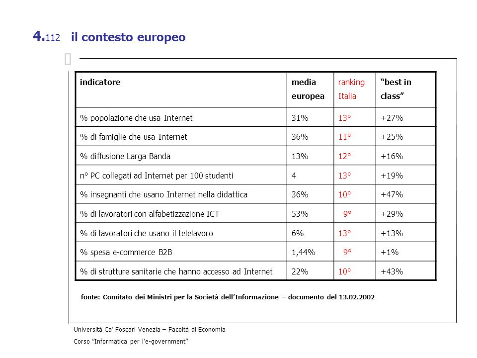 il contesto europeo indicatore media europea ranking Italia