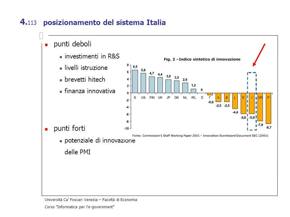 posizionamento del sistema Italia