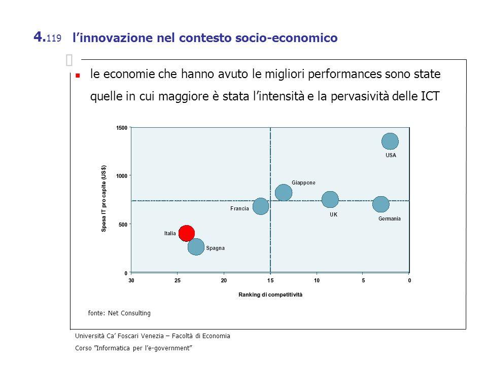 l'innovazione nel contesto socio-economico