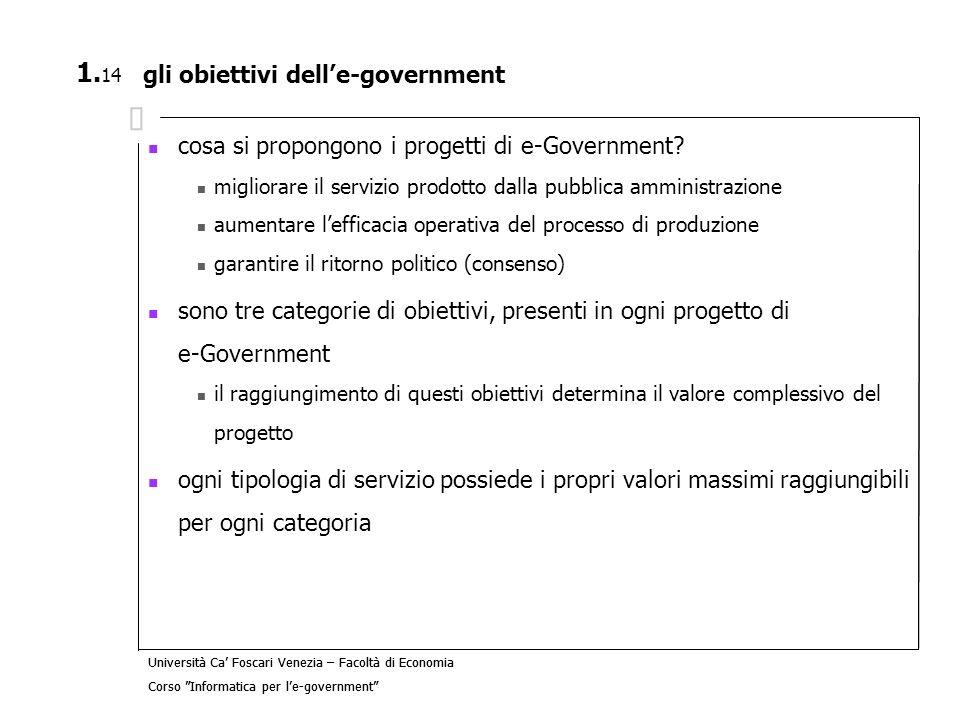gli obiettivi dell'e-government