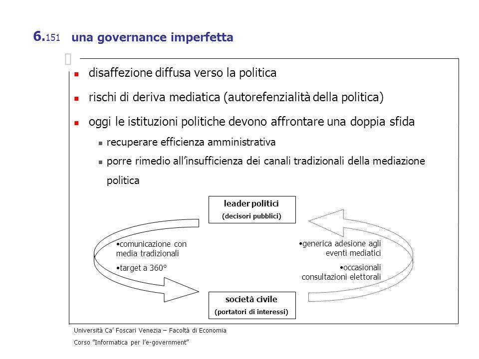 una governance imperfetta