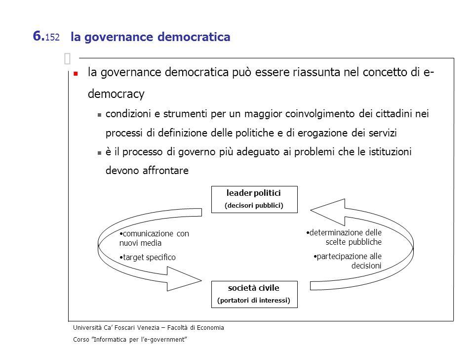 la governance democratica