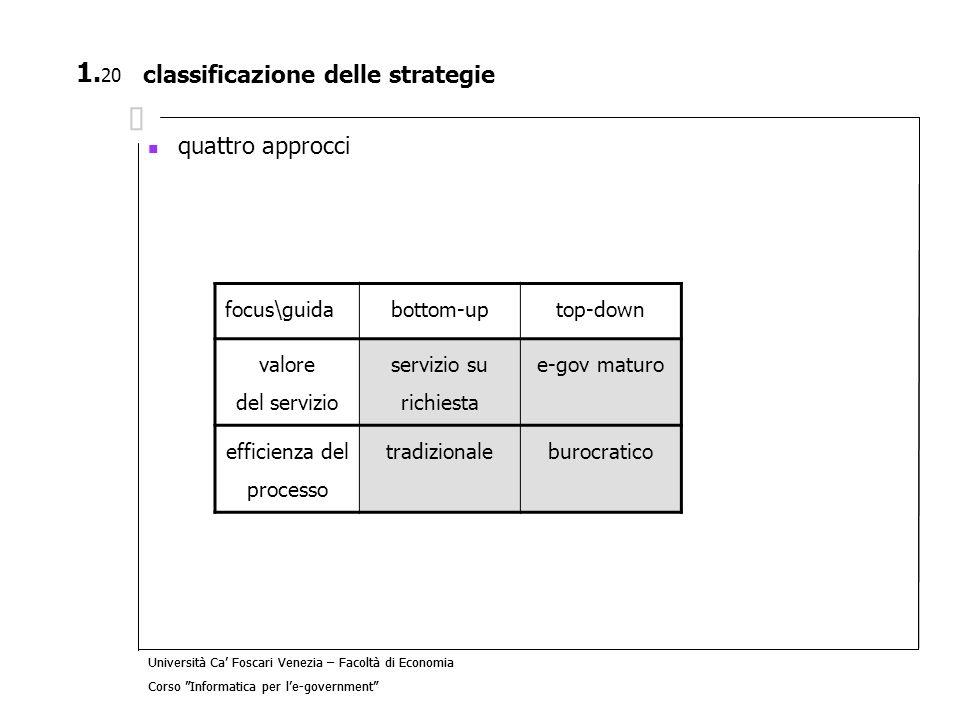 classificazione delle strategie