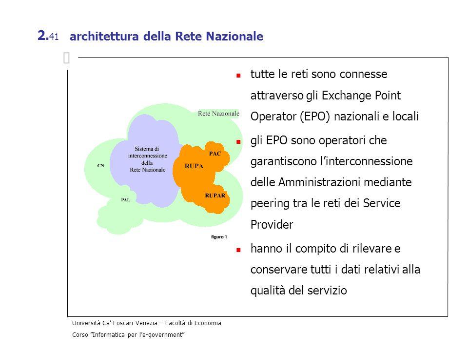architettura della Rete Nazionale