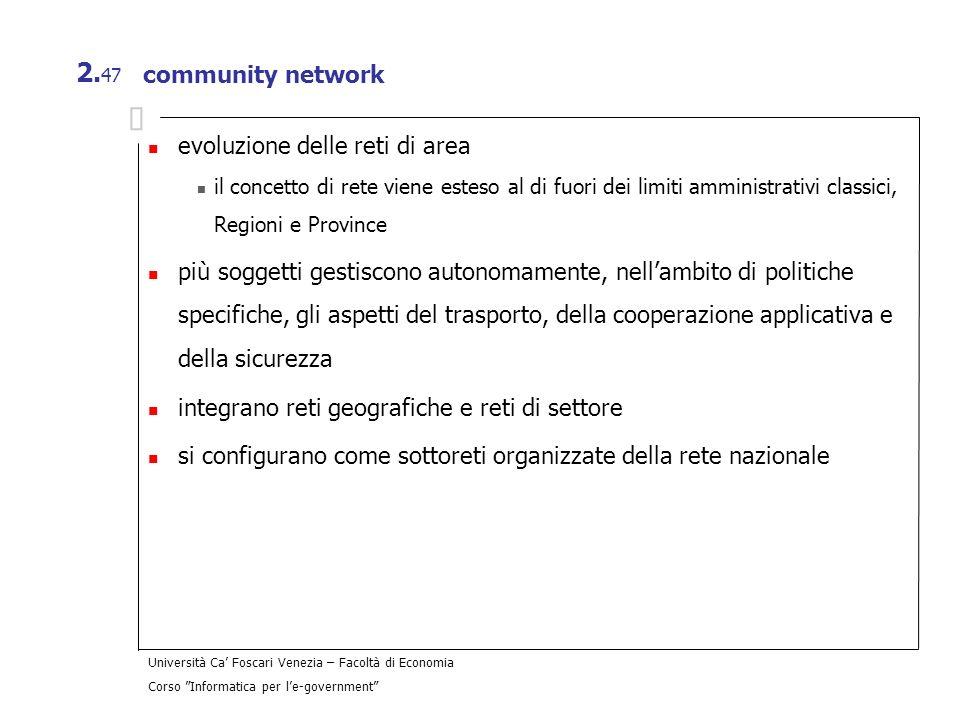 evoluzione delle reti di area