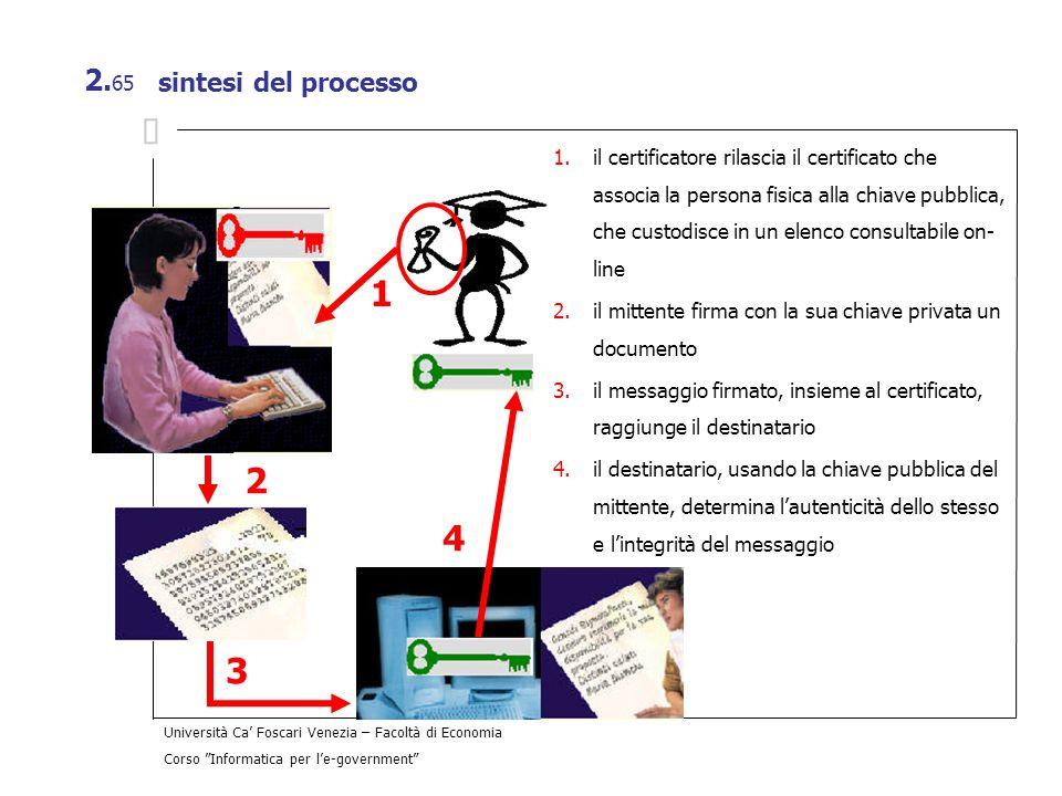 sintesi del processo