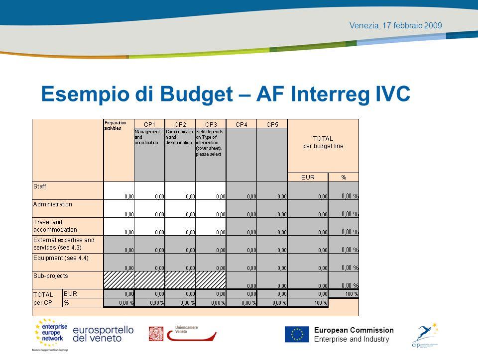 Esempio di Budget – AF Interreg IVC