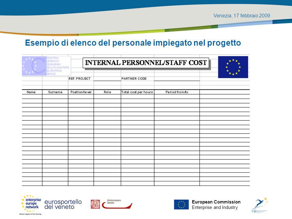 Esempio di elenco del personale impiegato nel progetto