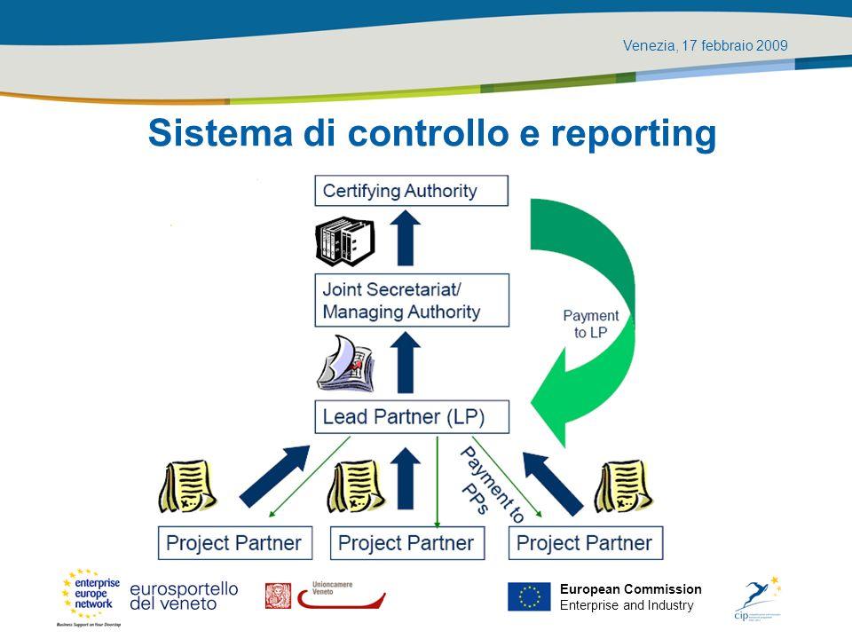Sistema di controllo e reporting