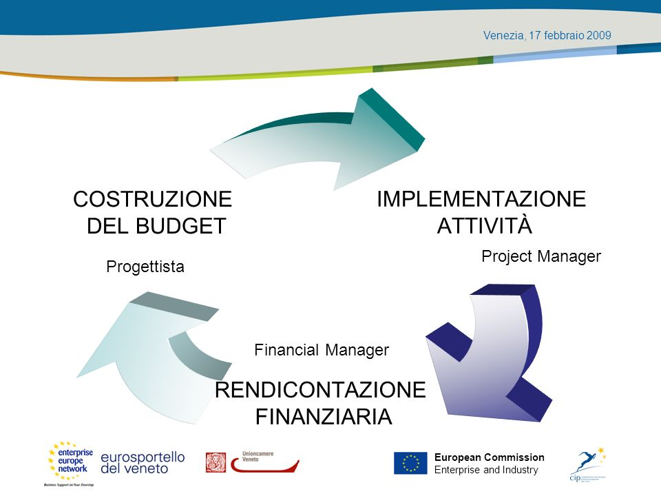 Project Manager Progettista