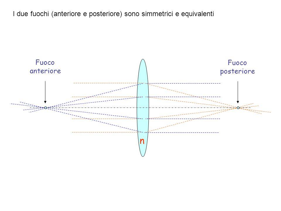 n I due fuochi (anteriore e posteriore) sono simmetrici e equivalenti