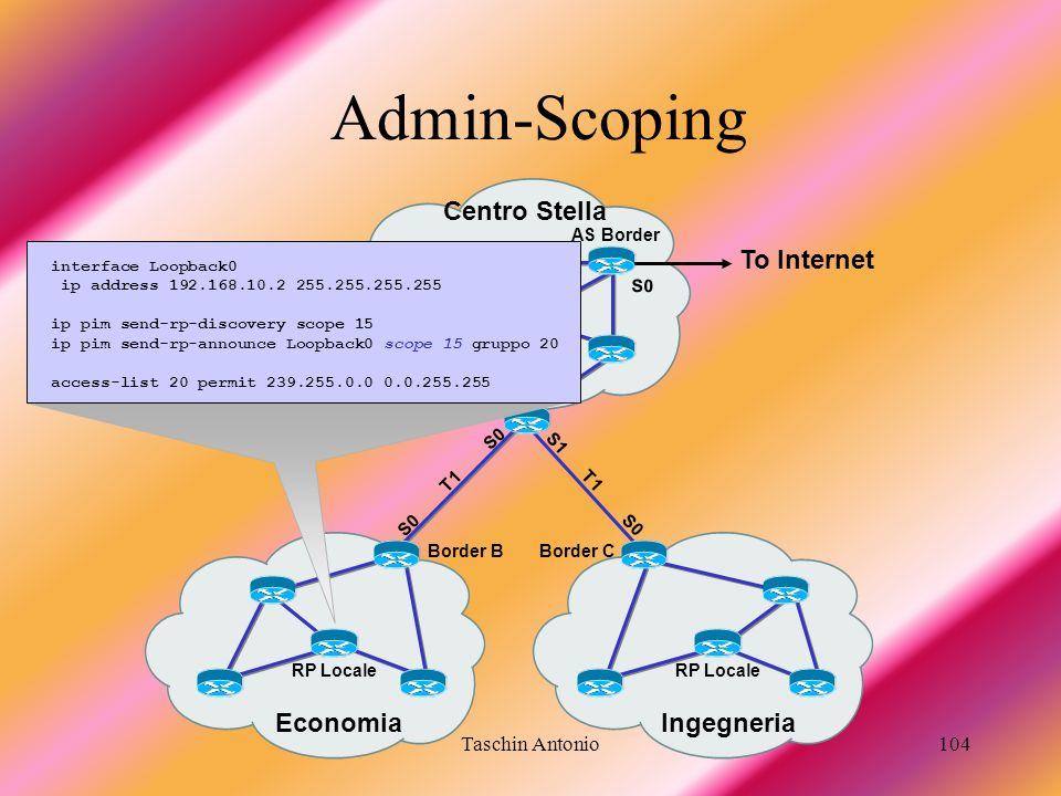 Admin-Scoping Centro Stella To Internet Economia Ingegneria