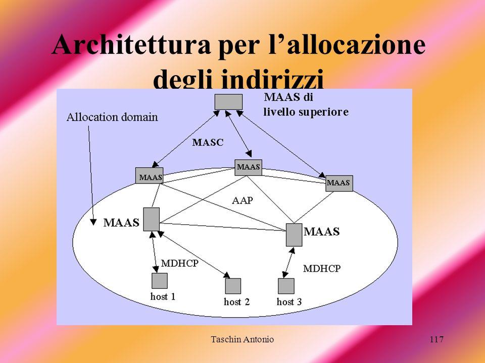 Architettura per l'allocazione degli indirizzi