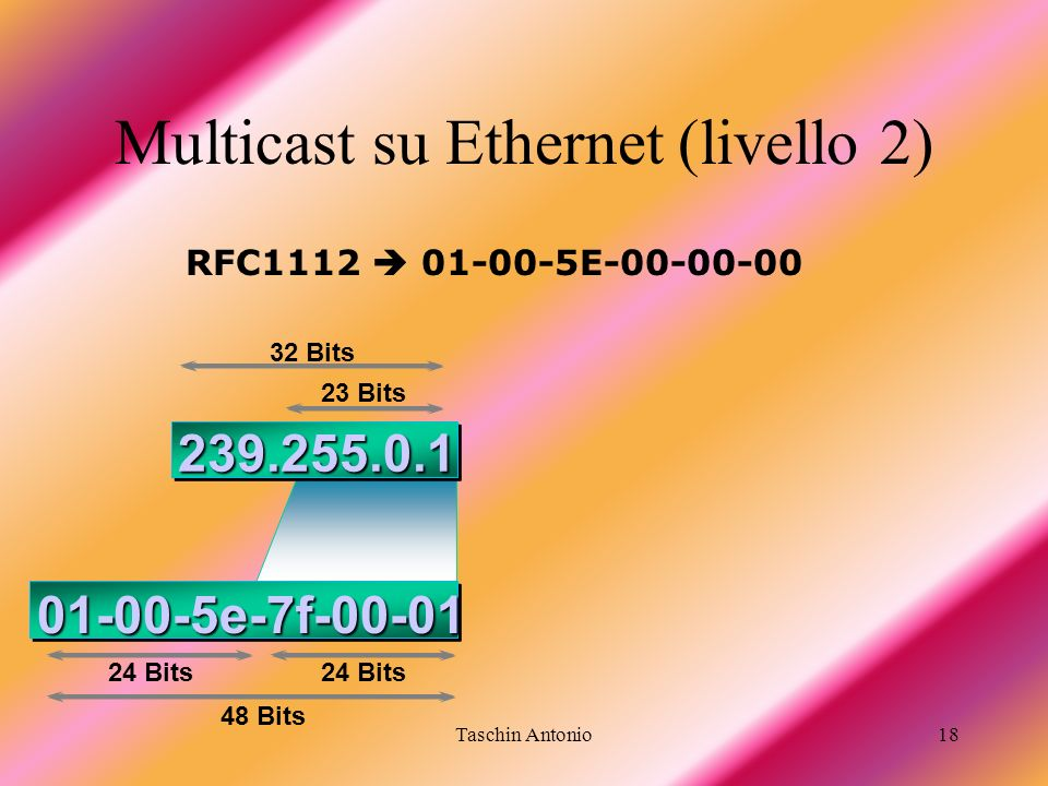 Multicast su Ethernet (livello 2)