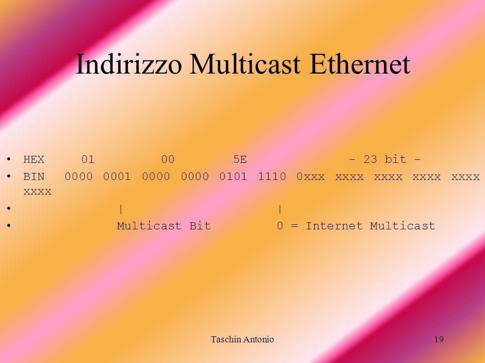 Indirizzo Multicast Ethernet
