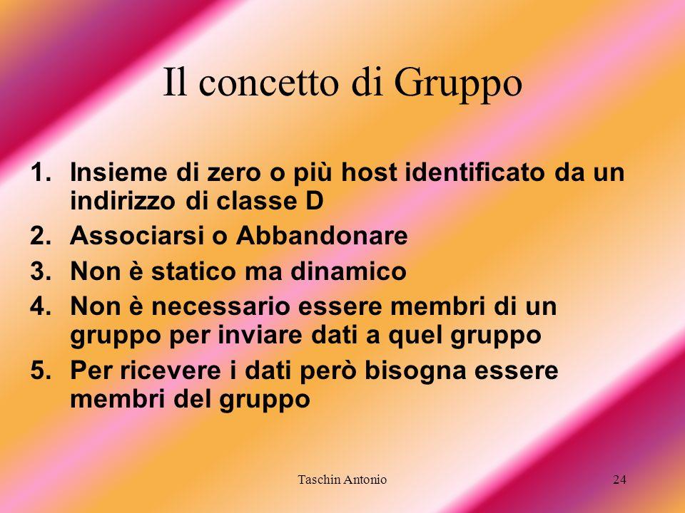 Il concetto di Gruppo Insieme di zero o più host identificato da un indirizzo di classe D. Associarsi o Abbandonare.