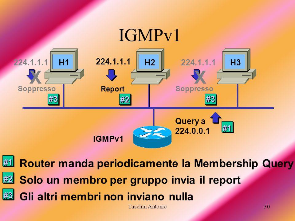 IGMPv1 X Router manda periodicamente la Membership Query