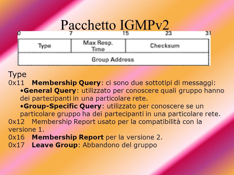 Pacchetto IGMPv2 Type. 0x11 Membership Query: ci sono due sottotipi di messaggi:
