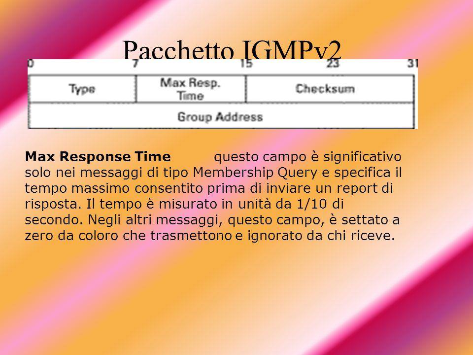 Pacchetto IGMPv2