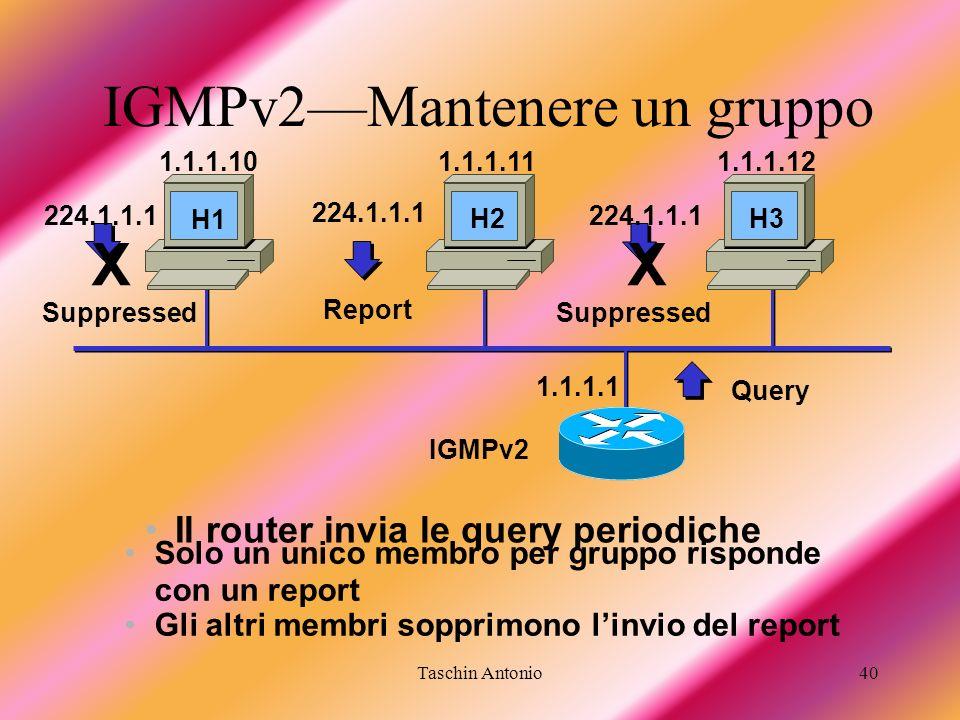 IGMPv2—Mantenere un gruppo