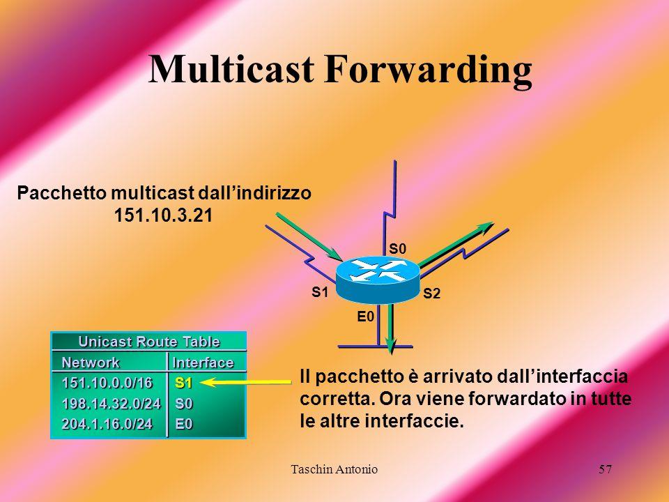 Pacchetto multicast dall'indirizzo