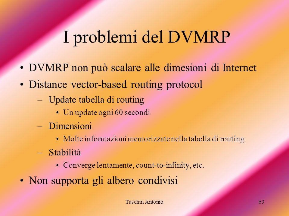 I problemi del DVMRP DVMRP non può scalare alle dimesioni di Internet