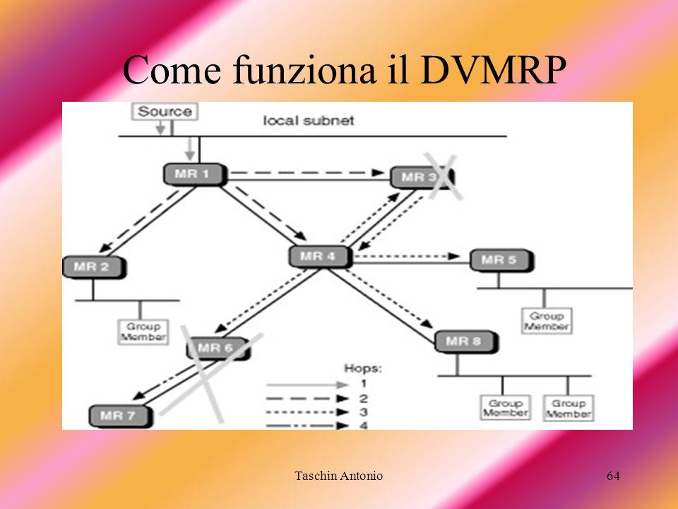 Come funziona il DVMRP Taschin Antonio