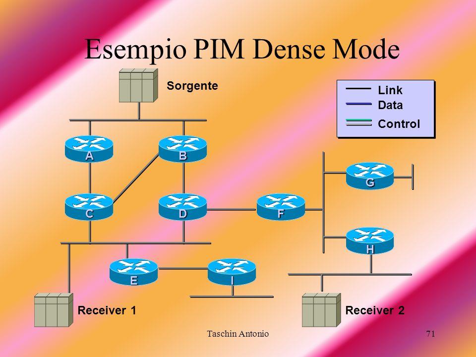 Esempio PIM Dense Mode Sorgente Link Data Control A B G C D F H E I