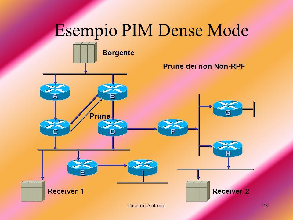 Esempio PIM Dense Mode Sorgente Prune dei non Non-RPF D F I B C A E G
