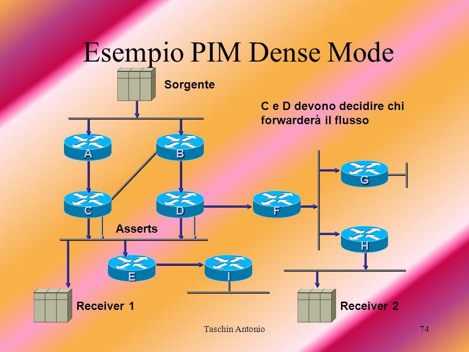 Esempio PIM Dense Mode Sorgente C e D devono decidire chi