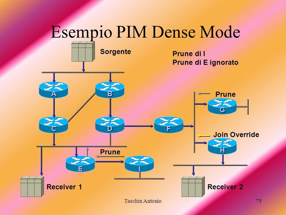 Esempio PIM Dense Mode Sorgente Prune di I Prune di E ignorato D F I B