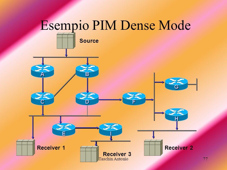 Esempio PIM Dense Mode Source D F I B C A E G H Receiver 1 Receiver 2