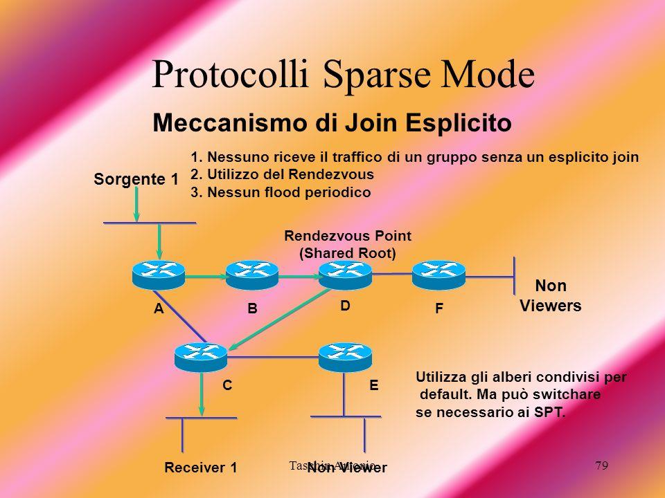 Protocolli Sparse Mode