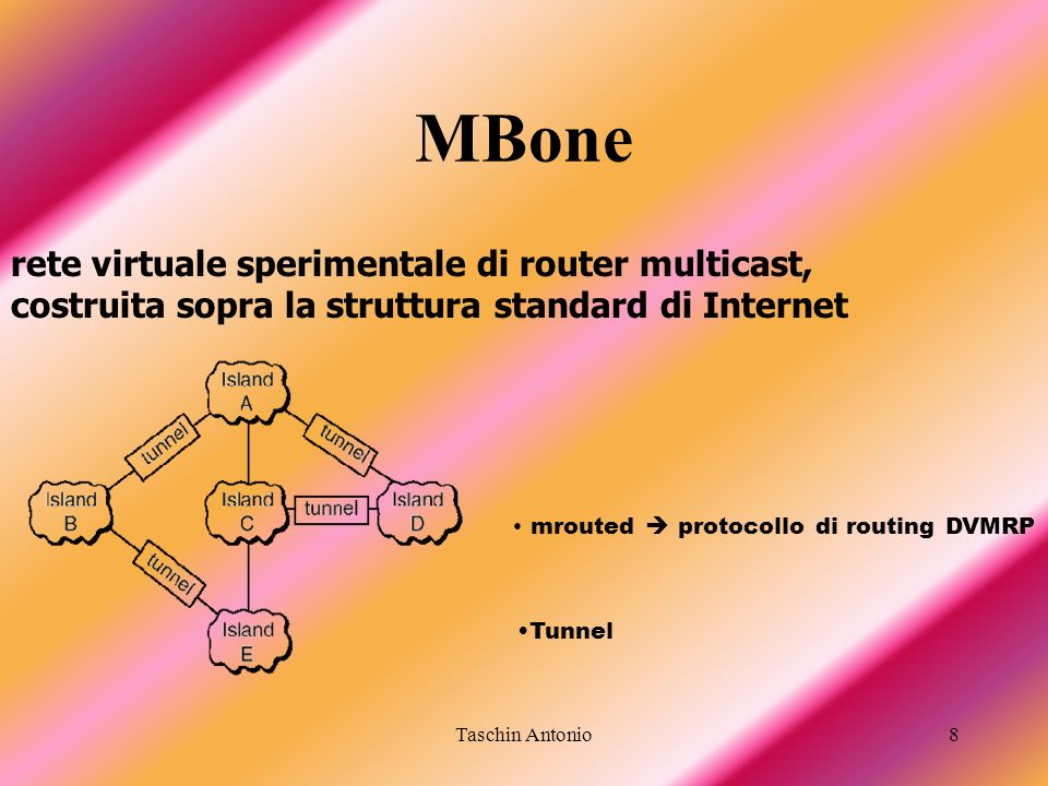 MBone rete virtuale sperimentale di router multicast,
