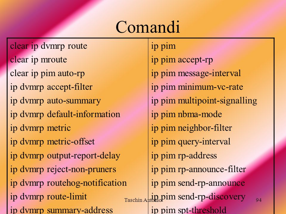 Comandi clear ip dvmrp route clear ip mroute clear ip pim auto-rp